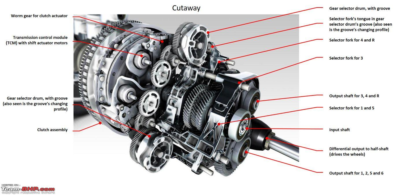 D Ford Powershift Dual Clutch Transmission Dct Technical Overview Gearbox Cutaway