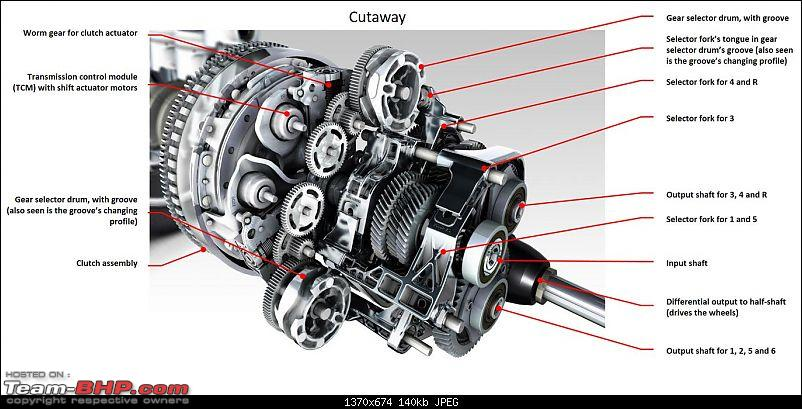 Ford PowerShift Dual-Clutch Transmission (DCT) - A Technical Overview-gearbox-cutaway-2.jpg