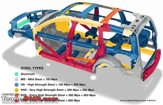Image Result For Image Result For New Auto Parts