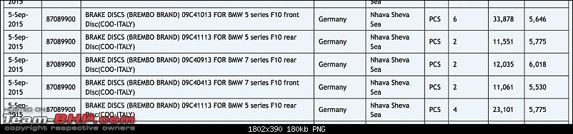 Attached: BMW's full BSI & extended warranty price list (up to 10 years / 200,000 kms)-screen-shot-20151010-11.55.07-am.png