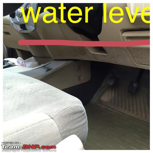 Name:  waterlevel.png