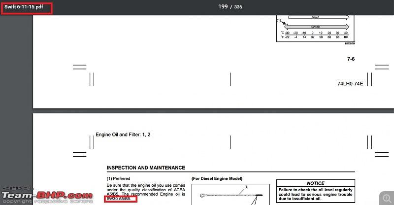 Maruti Circular on Swift Engine Oil :  Change from 15W40 to 5W40-engineoil.jpg