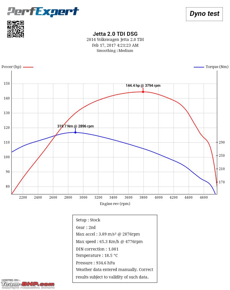 PerfExpert App - The Poor Man's Dyno - Team-BHP