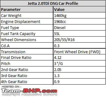 Name:  Jetta Car Profile.jpg