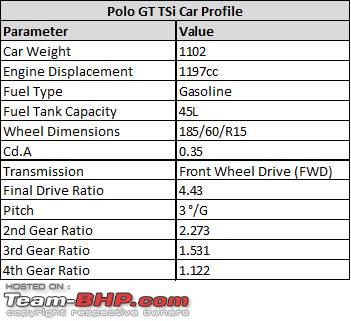 Name:  Polo Car Profile.jpg
