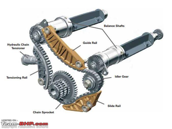 how to get balance factor of single cylinder engine
