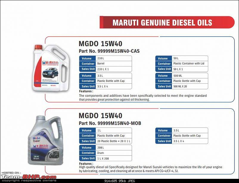 Approved Engine Oils by Maruti Suzuki-1.jpg