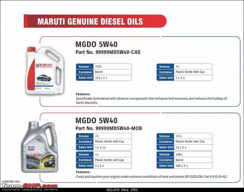 Approved Engine Oils by Maruti Suzuki-3.jpg