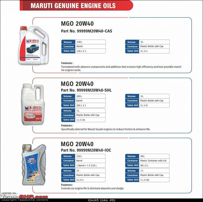 Approved Engine Oils by Maruti Suzuki-7.jpg