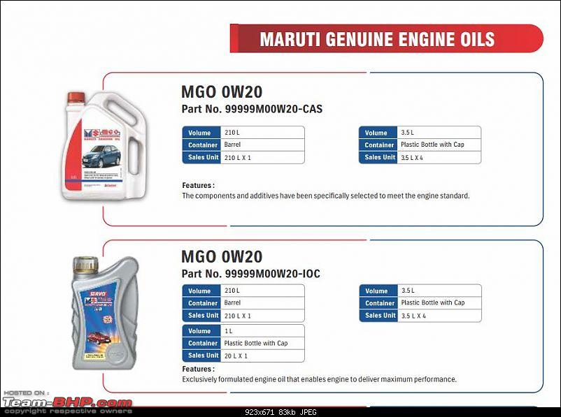 Approved Engine Oils by Maruti Suzuki-9.jpg