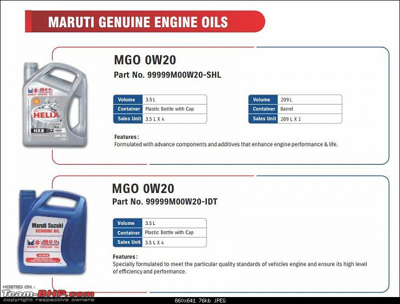 Approved Engine Oils by Maruti Suzuki-11.jpg