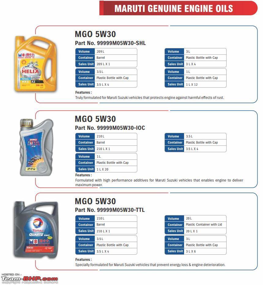 Approved engine oils by maruti suzuki team bhp approved engine oils by maruti suzuki 13g nvjuhfo Gallery