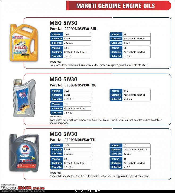 Approved Engine Oils by Maruti Suzuki-13.jpg
