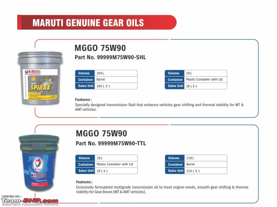 Approved Engine Oils by Maruti Suzuki - Team-BHP