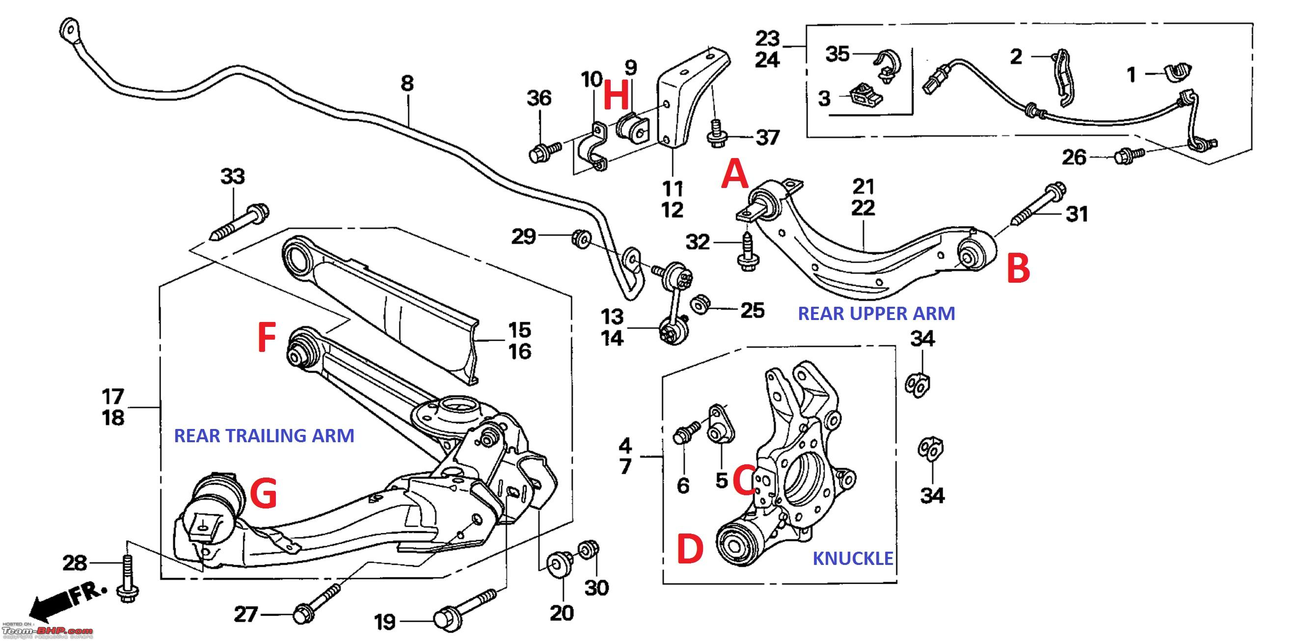 pictorial  rear suspension check  u0026 bush replacement on my honda civic