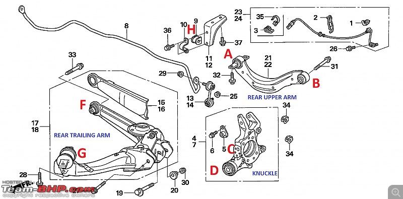 Pictorial Rear Suspension Check Bush Replacement On My Honda. Pictorial Rear Suspension Check Bush Replacement On My Honda Civicrear. Honda. Honda Crx Suspension Schematic At Scoala.co