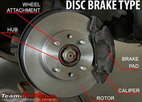 Brake Caliper Location  How do engineers decide on its