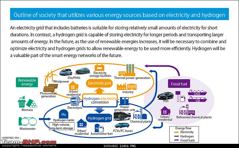 Building a Hydrogen Supply Chain using Renewable Energy-hydrogensocietyoutline.png