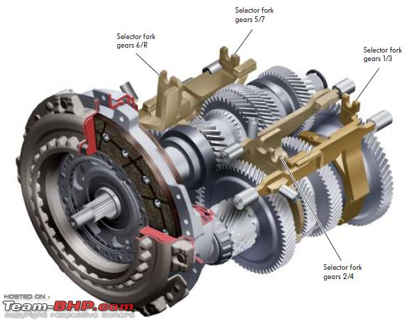 Name:  dq200 gearbox selector forks.PNG