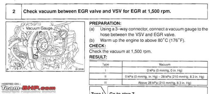 EGR system - What's it purpose & when does the EGR valve