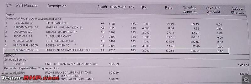 Approved Engine Oils by Maruti Suzuki-img_20200209_161552.jpg