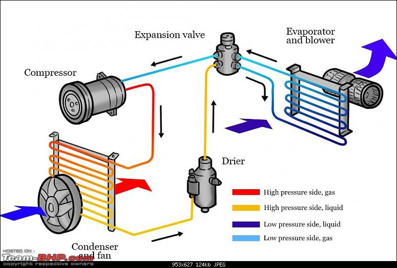 Aircons! Demystifying the car air-conditioning system-caracschematic.jpg
