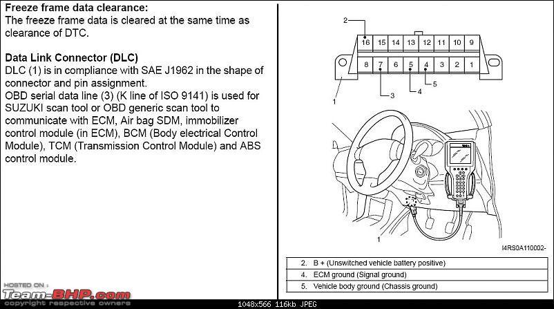 OBD (On-board diagnostics) for Indian Cars-swiftsmp52.jpg