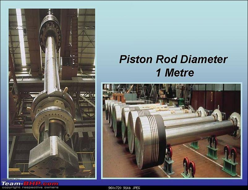 The Most Powerful Diesel Engine in the world-13.jpg