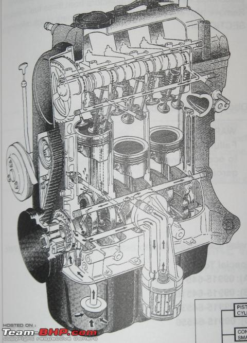 Name:  F8D_Engine_Pic_0.jpg