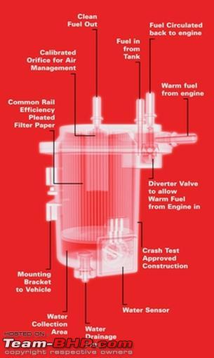 diesel engine maintenance page  team bhp