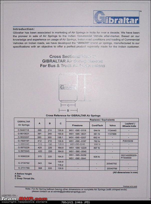 Component & Equipment Manufacturers at Auto Expo 2010-img_2861.jpg