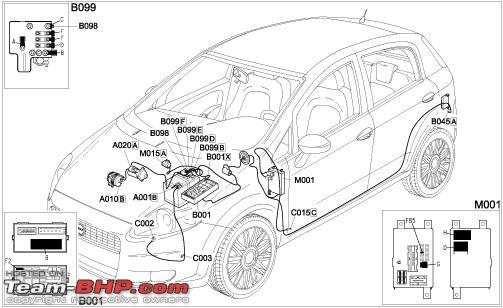 25929 Service Manuals Indian Cars Top Secret Available Download Here 23 likewise Bmw E36 Rear Shock Diagram likewise Fiat Engine Diagram Html also 1999 Honda Accord Wiring Diagram also E46 Bmw 325 Ci Fuse Box Diagram. on fiat 500 fuse box layout