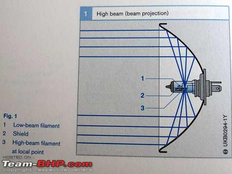 Name:  H4Highbeam.jpg