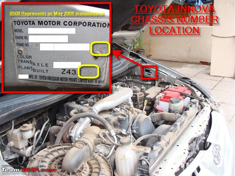 Finding the VIN & manufacturing date/year on Indian cars