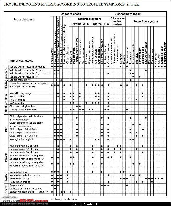 Santro Xing Car Wiring Diagram : Hyundai santro xing fuse box wiring liry diagram