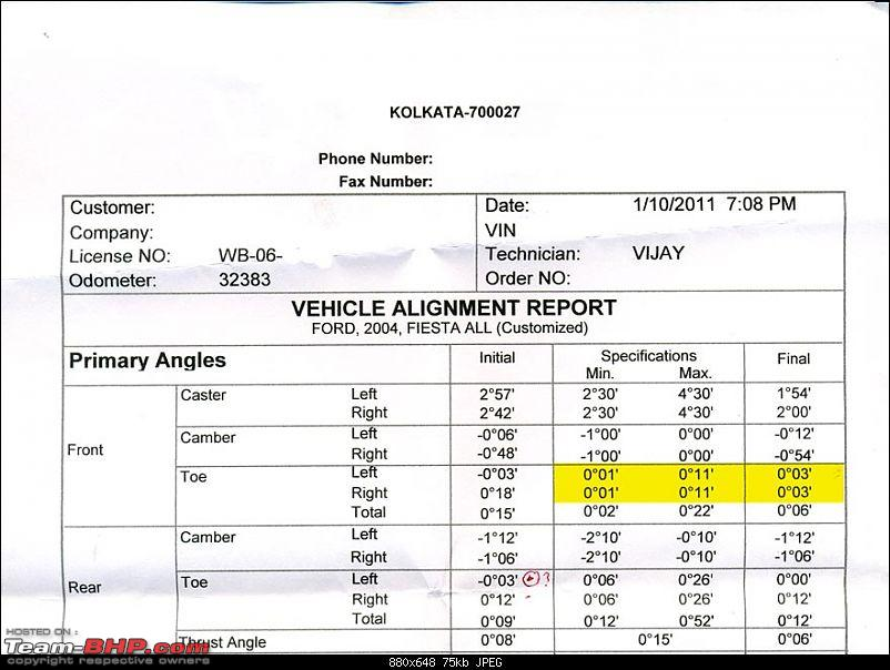 Unsure about values after wheel alignment-alignment_2011.jpg