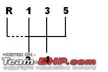 Name:  sierra_gear_pattern.JPG Views: 9049 Size:  3.4 KB