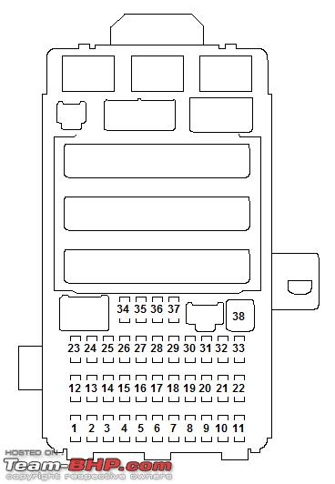 579482d1311079117 list diys your car pictorial guide civic fuse box under dash part number for 06 civic main relay assembly honda civic forum 2006 honda civic hybrid fuse box diagram at suagrazia.org