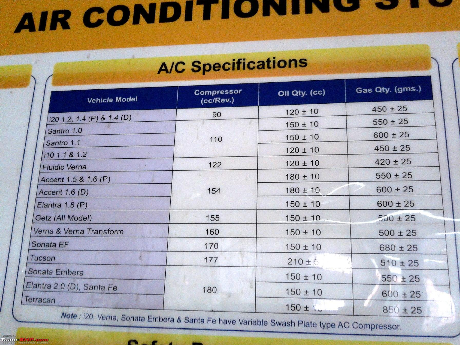 Technical and diagnostic Guide: Hyundai's HVAC systems-20120102-11.30.01.jpg