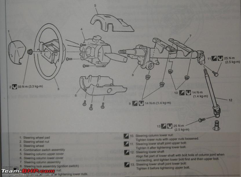 Alto Car Engine Diagram  Wiring  Wiring Diagrams Instructions