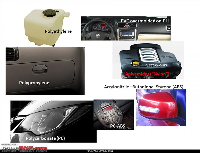 How cars are made from Materials-various-plastics-cars.png