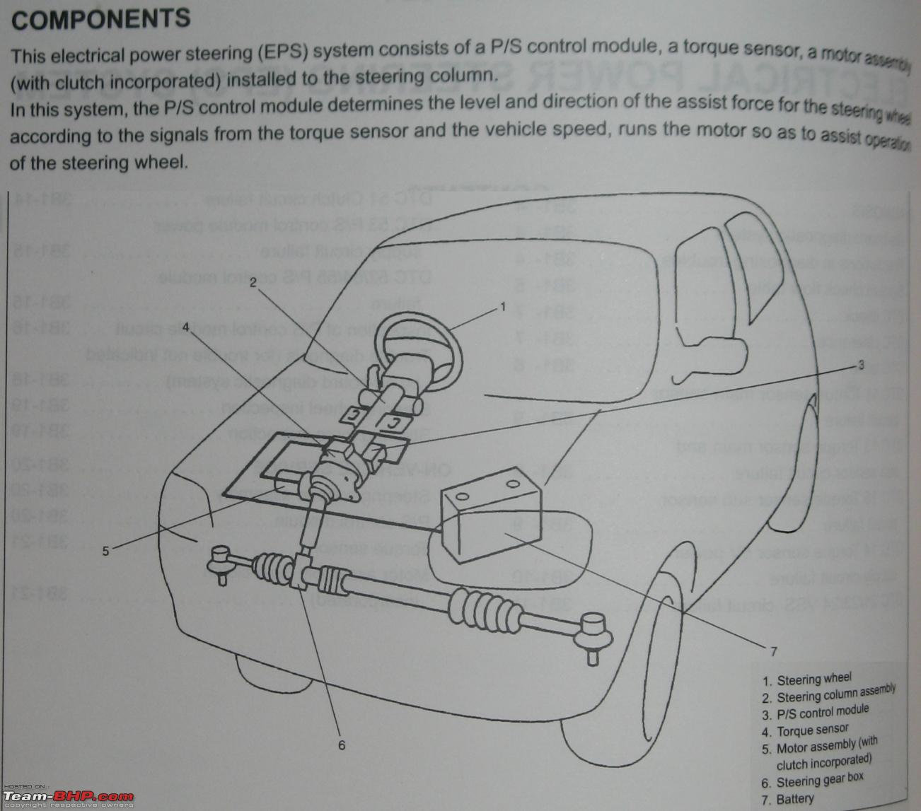 905423d1332312417 how does electric power steering work alto_eps_0 how does electric power steering work? team bhp maruti alto wiring diagram pdf at alyssarenee.co