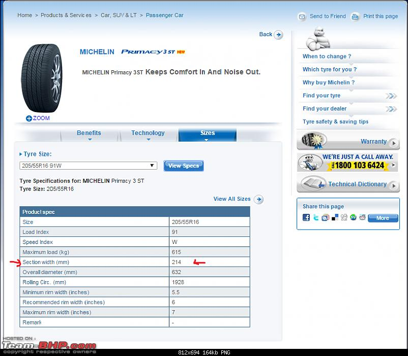 VW Jetta 2.0 TDI HL MT - Now with Bilsteins and Pete's Remap!-p3st.png