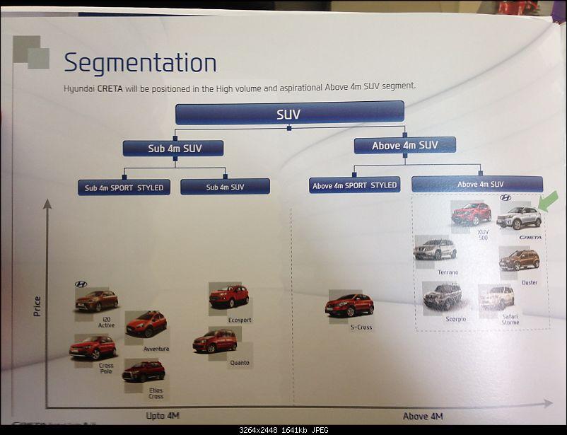 Preview: Hyundai Creta-1.segmentation.jpg