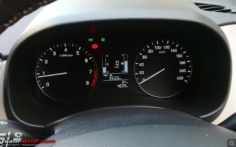Review: Hyundai Creta (1st-gen)-img_20160302_080302.jpg
