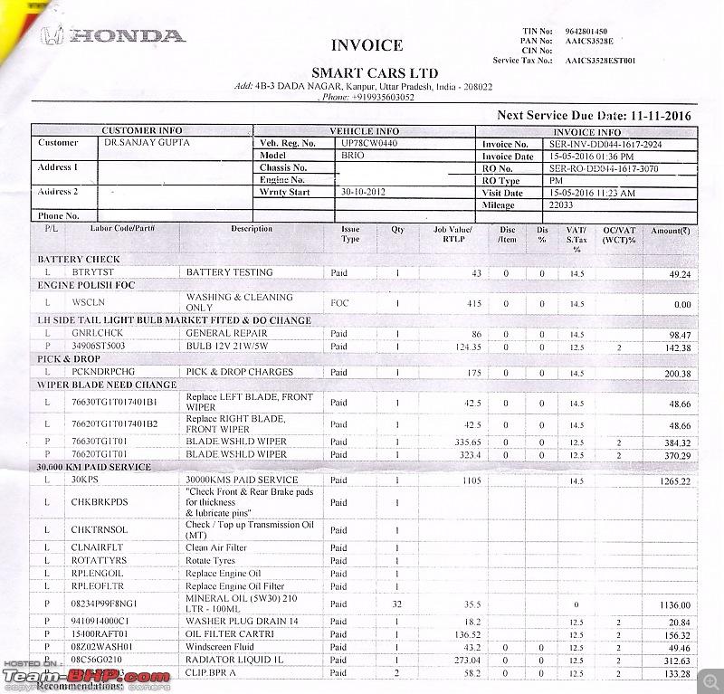 Urban Titanium Honda Brio V-AT-scan_20160518_120532.jpg