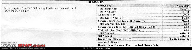 Urban Titanium Honda Brio V-AT-invoice.jpg