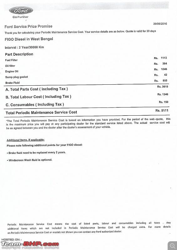 My Diesel Ford Figo Zxi - 3 Years & 48,000 km update-filepage1.jpg