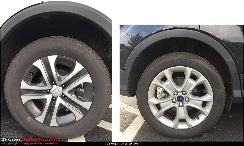 East vs West – Toyota RAV4 vs Ford Escape-14.png