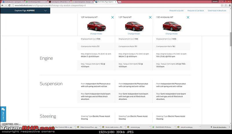 My 2015 Ford Aspire 1.2L Petrol Ambiente. EDIT: 20,000 km completed-india-ford-screenshot.jpg